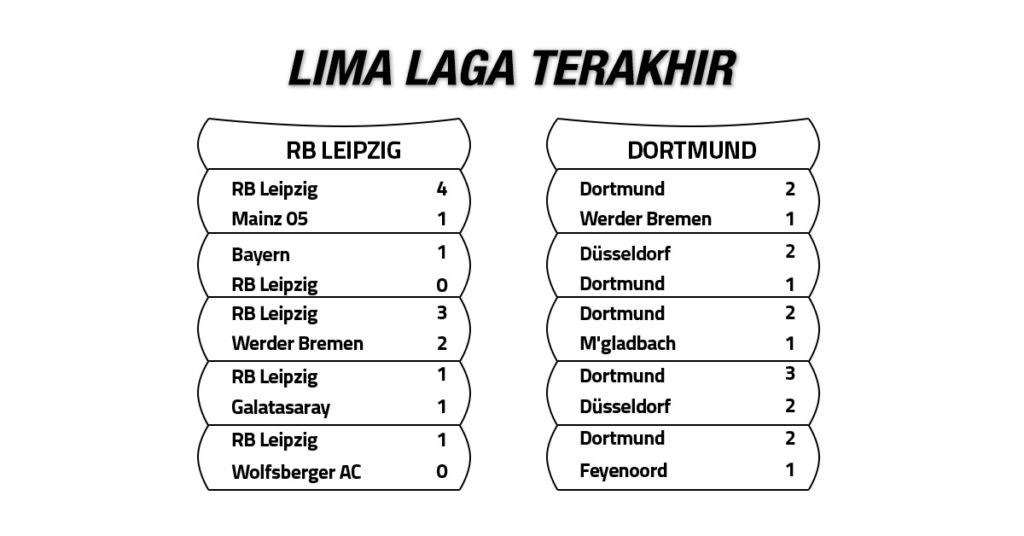 Tren Performa RB Leipzig vs Borussia Dortmund