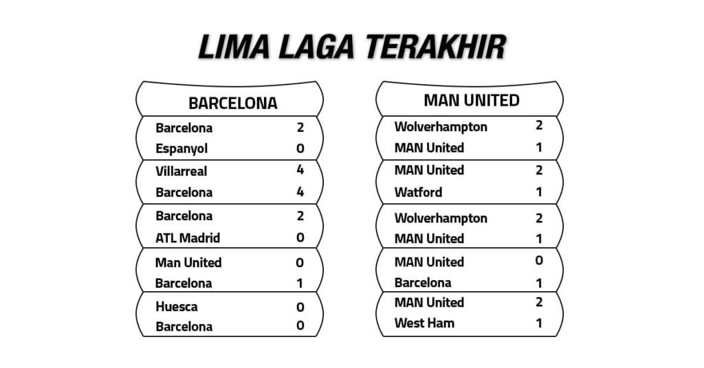 Prediksi Barcelona vs Manchester United