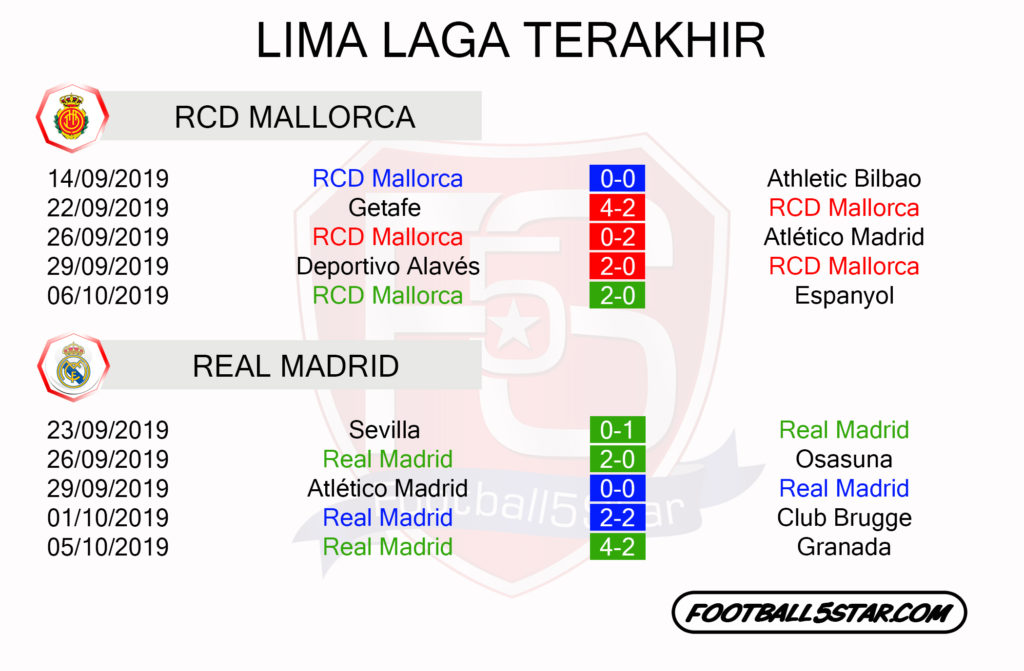 Tren Performa Mallorca vs Madrid