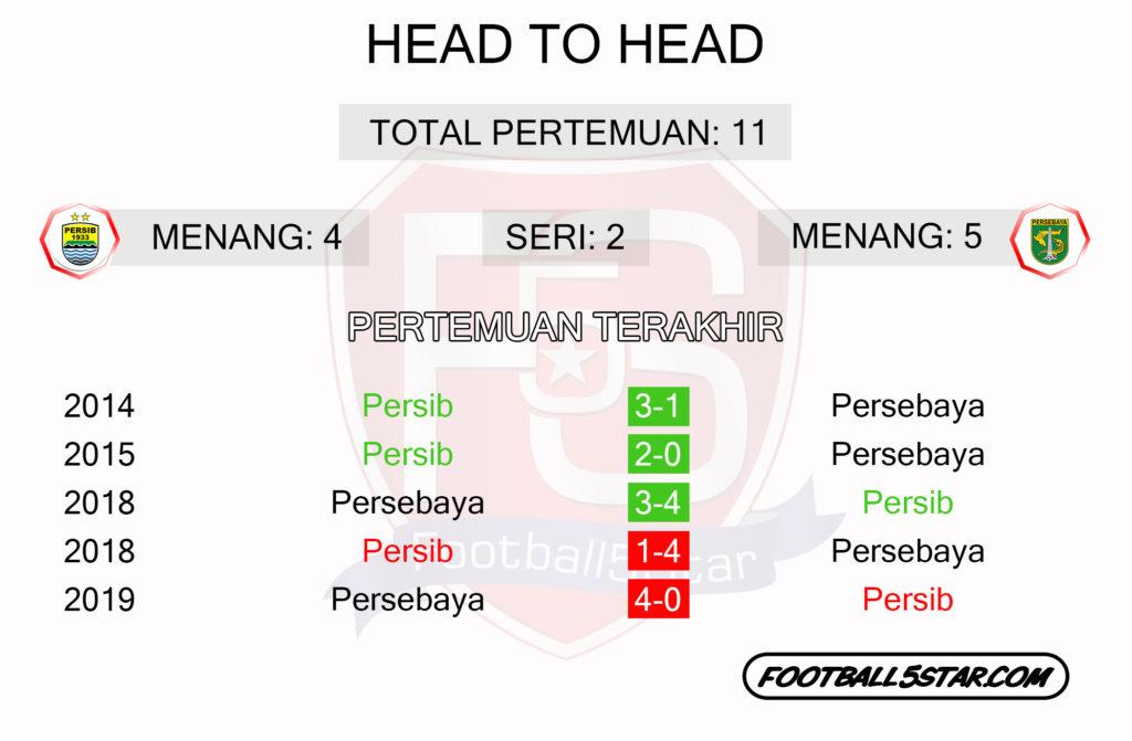 prediksi-liga-1-2019-persib-bandung-vs-persebaya-surabaya